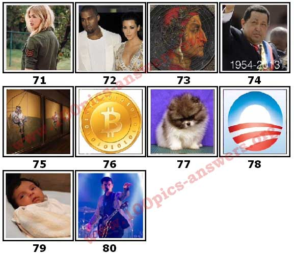 100 Pics 2013 Quiz Answers Level 71