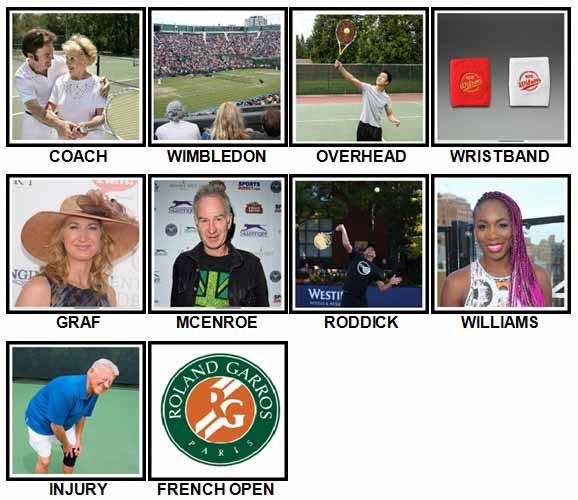 100-pics-tennis-level-21-30-answers