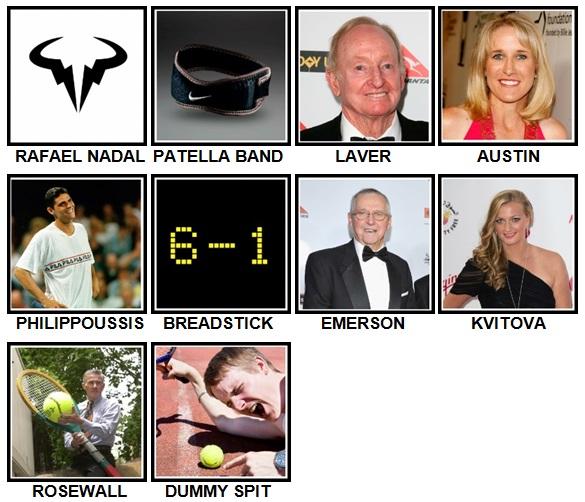 100 Pics Tennis Level 91-100 Answers