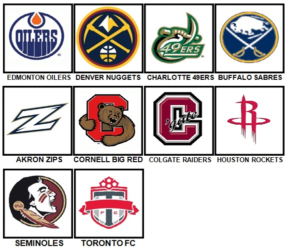 100 Pics Sports Logos Level 61-70 Answers