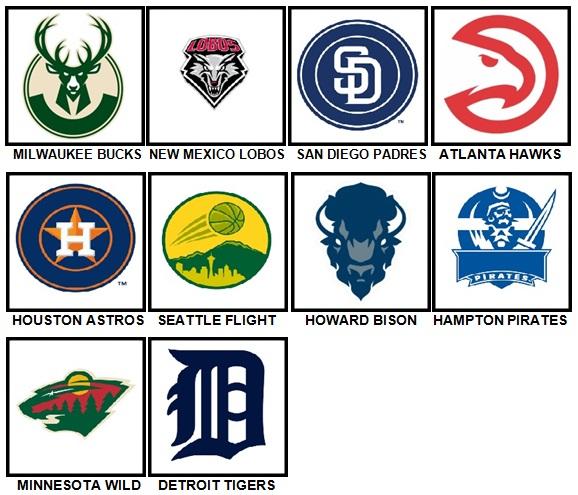 100 Pics Sports Logos Level 71-80 Answers