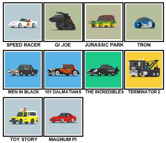 100 Pics Star Cars Level 21-30 Answers