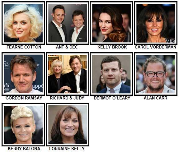 100 Pics TV Stars Answers Level 1-10