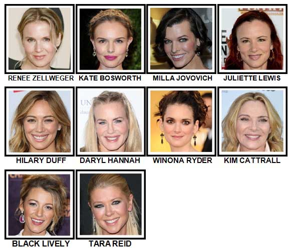 100 Pics Actresses Level 21-30 Answers