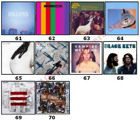 100 Pics Album Covers Answers Level 61