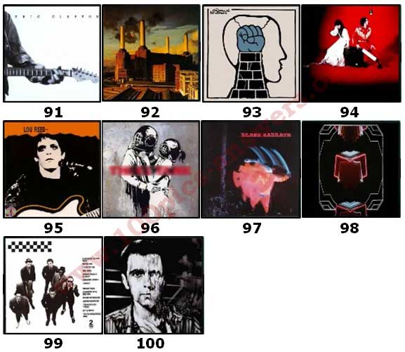 100 Pics Album Covers Answers Level 91