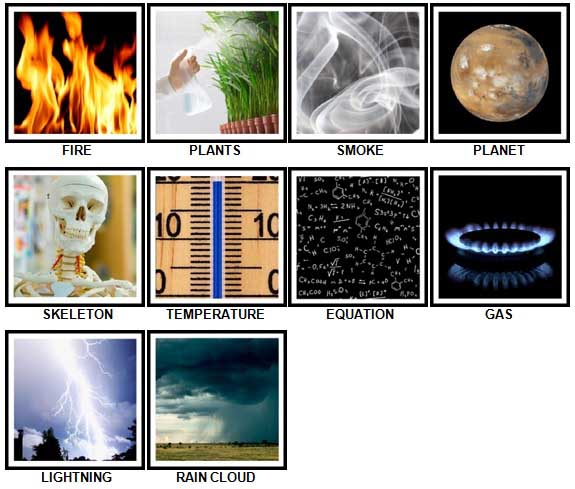 100 Pics Science Answers 1-10