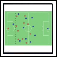 100 Pics Football Test Level 24