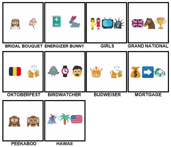 100 Pics Emoji Quiz Level 71-80 Answers