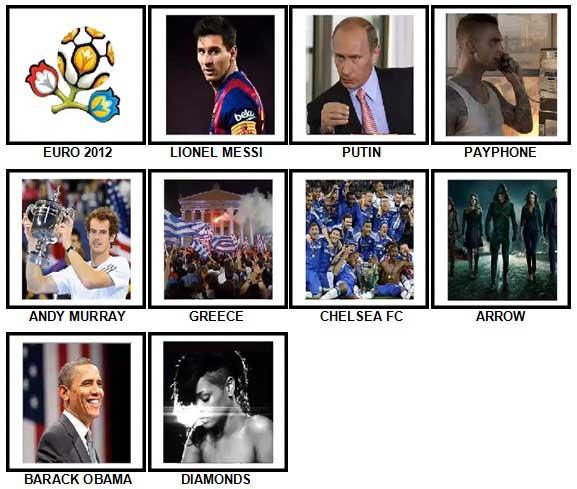 100 Pics 2012 Quiz Answers 21-30