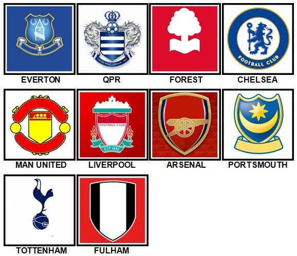 100 Pics Football Logos Level 1-10 Answers