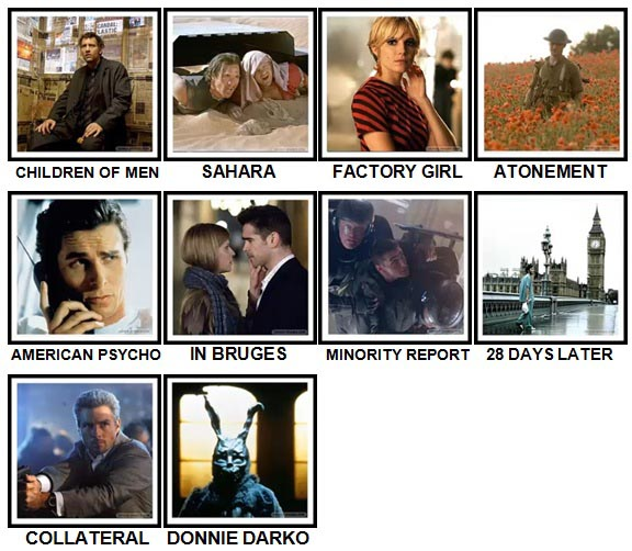 100 Pics 2000s Movies Level 71-80 Answers