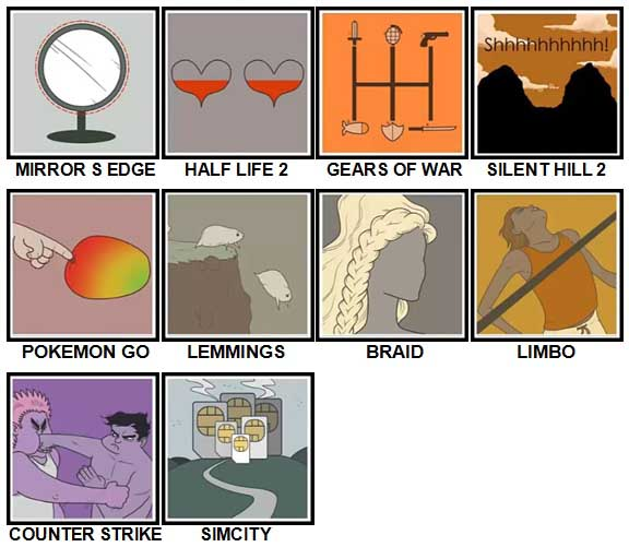 100 Pics Gamer Puzzles Level 71-80 Answers