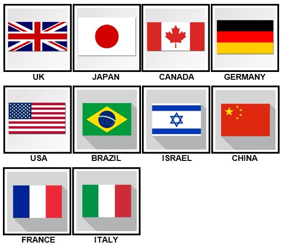 100 Pics Flags Level 1-10 Answers