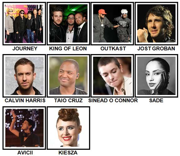 100 Pics Music Stars 2 Level 91-100 Answers