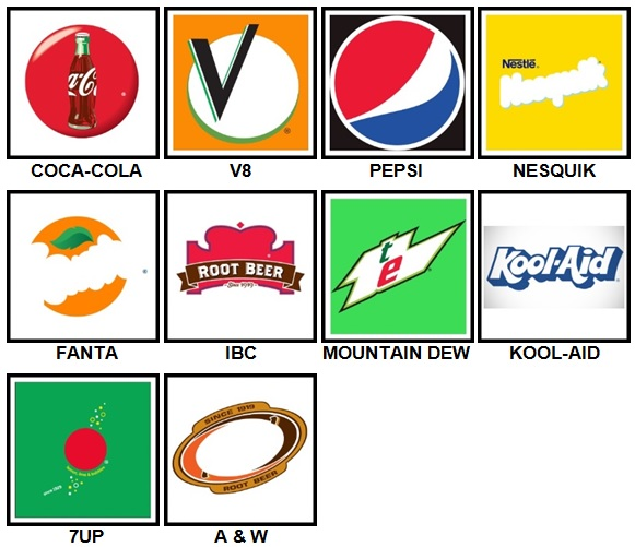 100 Pics Drink Logos Level 1-10 Answers
