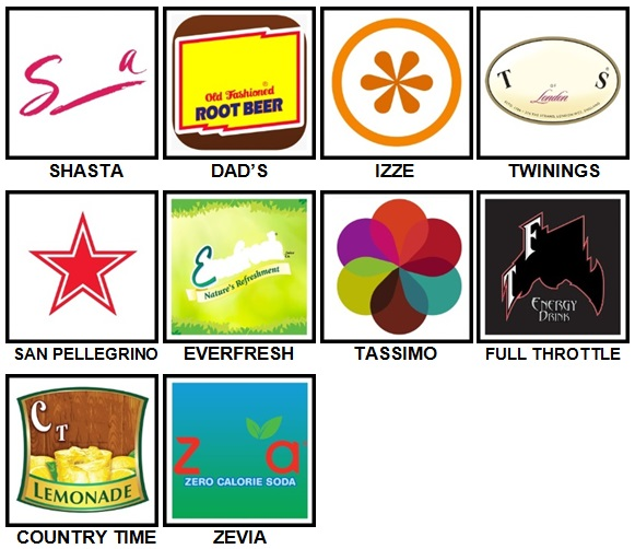 100 Pics Drink Logos Level 81-90 Answers