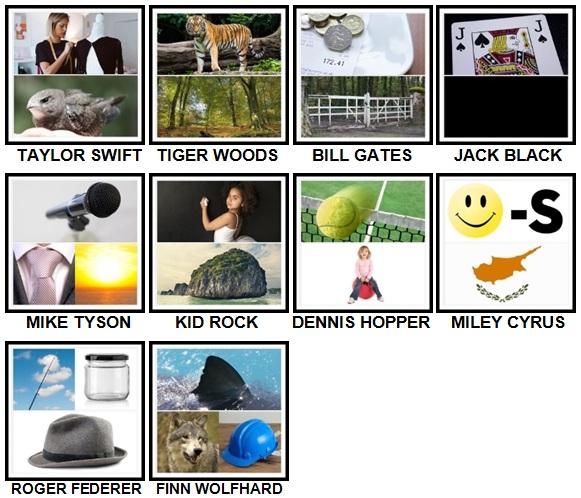 100 Pics Who am I Level 1-10 Answers