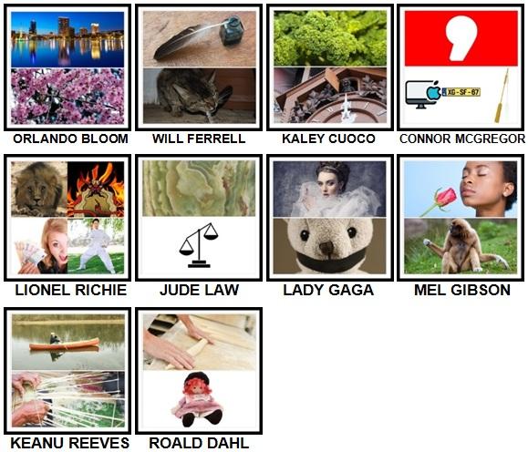100 Pics Who am I Level 81-90 Answers