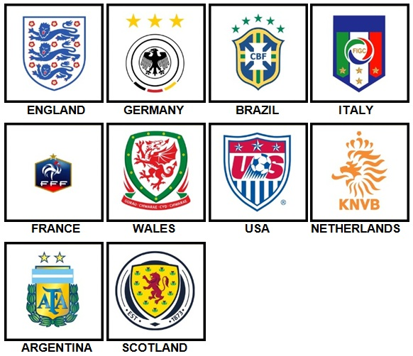 100 Pics Made Football nation Level 1-10 Answers