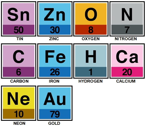 100 Pics Periodic Elements Level 1-10